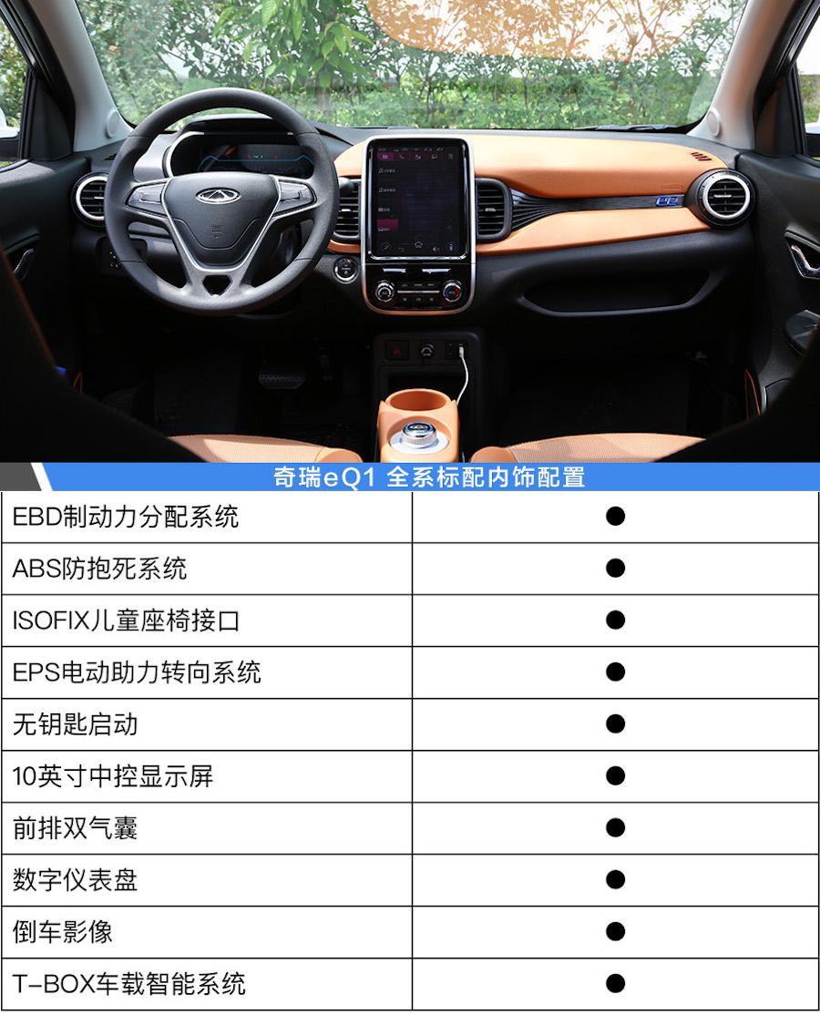 """新能源""""占号""""神器 10万元以内微型电动车推荐"""