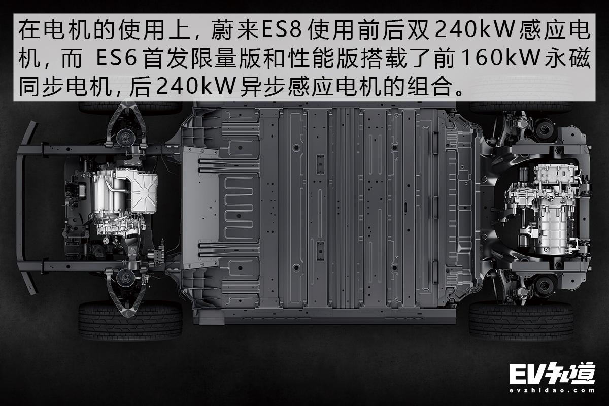 探索蔚来ES8/ES6核心秘密 走进蔚来三电制造基地