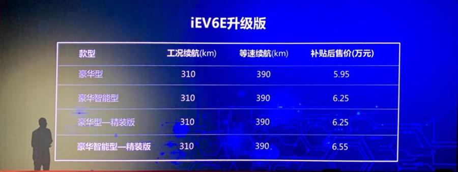 江淮新款iEV6E升级版正式上市 补贴后5.95万元起