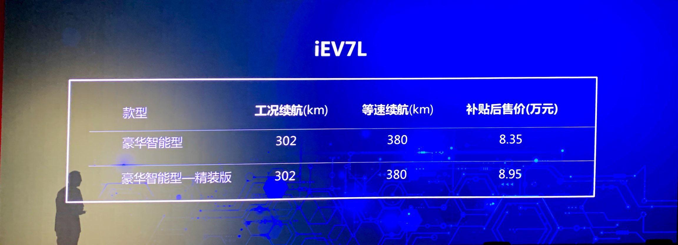 江淮iEV7L价格发布 补贴后8.35-8.95万元