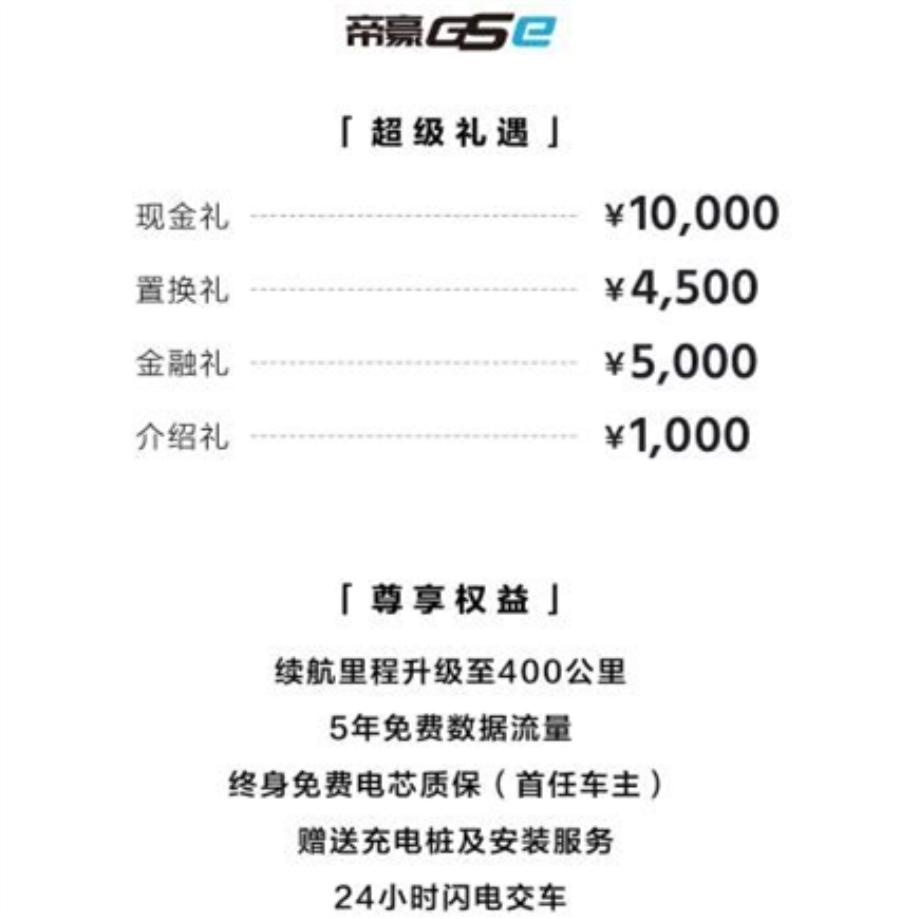 截止6月25日前 吉利新能源北京推大幅购车优惠