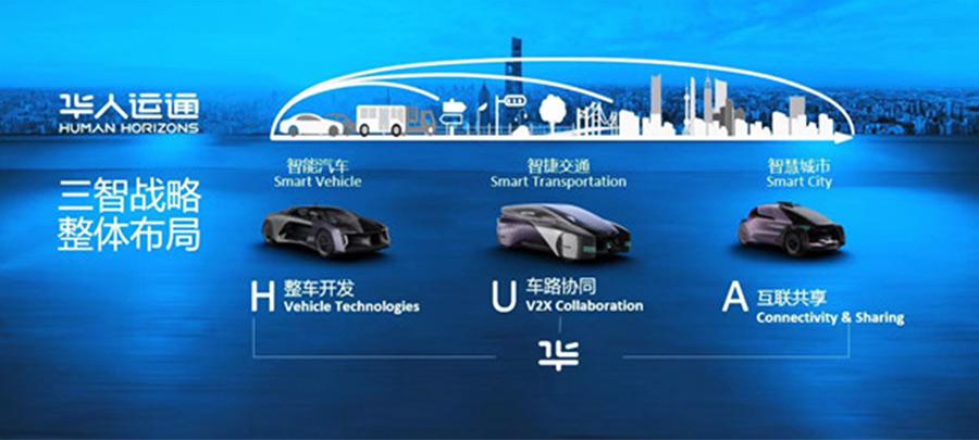 对话华人运通 从高合HiPhi 1看华人运通的变与不