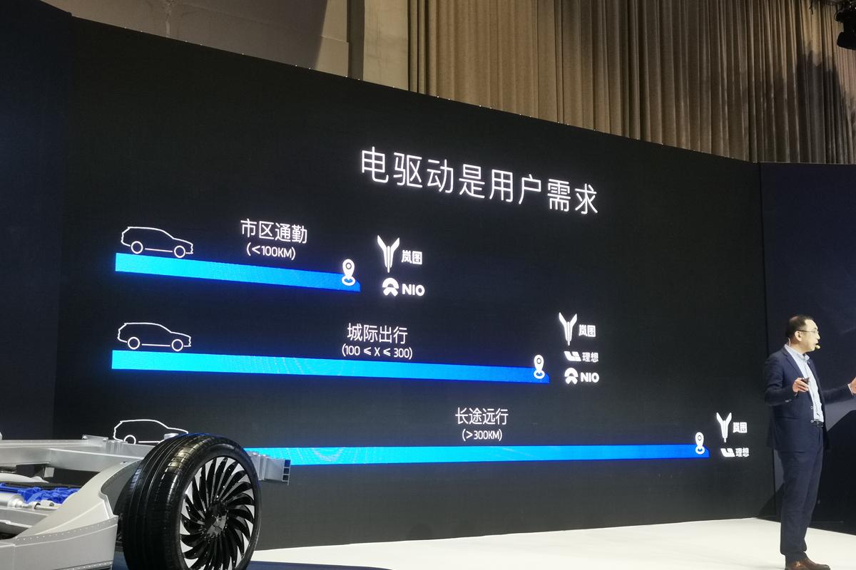提供两种动力选择 论岚图汽车电动技术