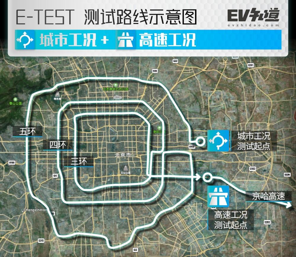 E-TEST丨综合续航兑现率83%,MARVEL R实测(上)