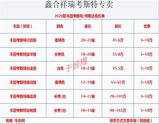 丰田考斯特22座新车价格新车改装最低_车讯网chexun.com-车讯网