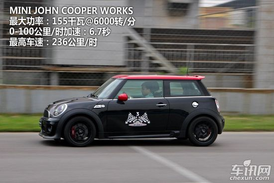 解读MINI JOHN COOPER WORKS 为运动而生