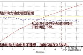 斯柯达-Yeti(进口)-1.8T 尊享版