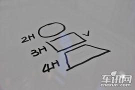 揽胜极光2.0T 5门熠动限量版-科学实验