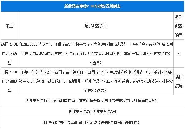 新款昂克赛拉疑似售价曝光 2月14日上市