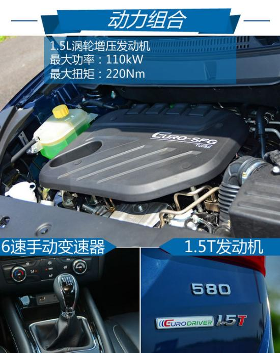 大空间高颜值的超级SUV 试驾东风风光580-图1
