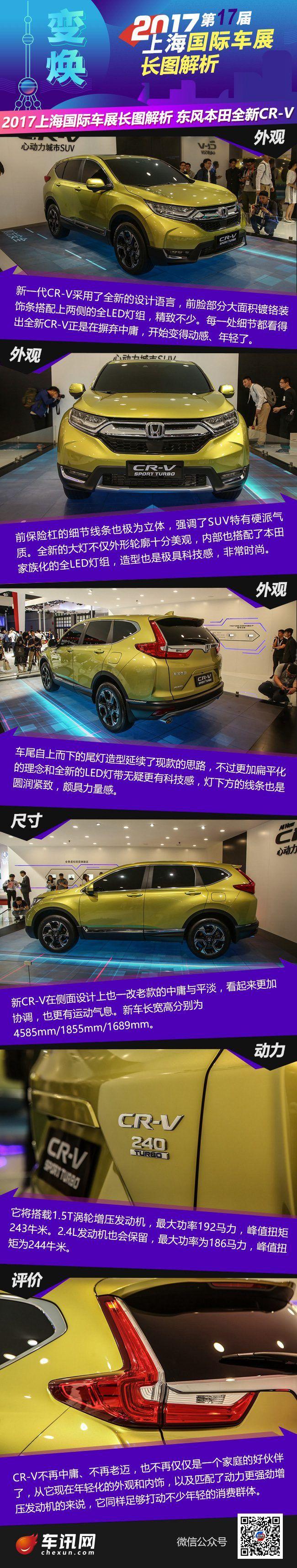 2017上海国际车展长图解析 本田全新CR-V