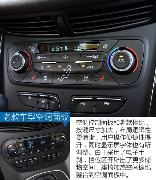 2017最新款长安福特翼虎最新优惠及报价高清图片