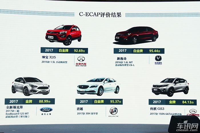 C-ECAP全新评价结果发布 自主品牌表现抢眼