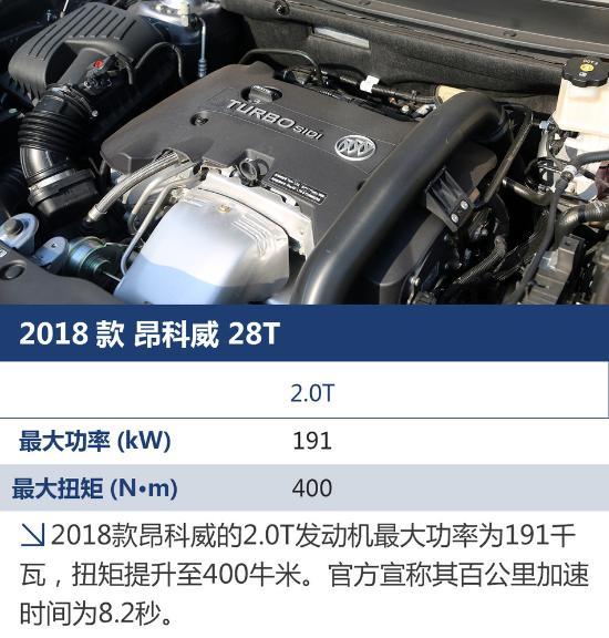 动力方面,昂科威搭载了一台2.0L涡轮增压发动机,这台动员机并不是君威、君越利用的那台2.0T发动机,而是凯迪拉克ATS等车型上装配的全新2.0T动力总成。这台发动机具有260马力,峰值扭矩到达了353Nm,6速手自一体变速箱也并不是以前别克车型上的那台第二代S6变速箱,而是换装了通用全新研发的6速带DSS智能启停变速箱,这台变速箱采取全新的聚散器片材质、全新油泵和变速箱壳体计划。
