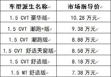 广本新飞度NEW FIT上市 售7.38至10.28万