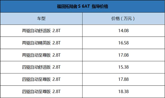 福田拓陆者E5/拓陆者S 6AT上市 8.88万起售