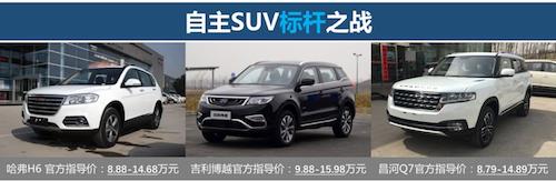 自主SUV标杆之战 哈弗H6/吉利博越/北汽昌河Q7