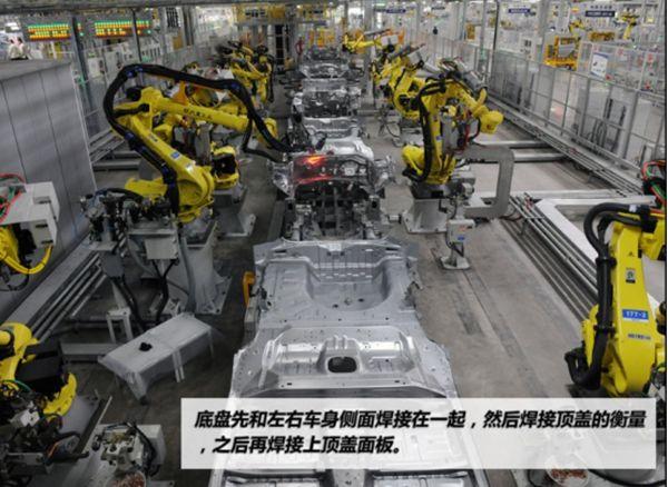 冠军品质诞生记 参观北京现代第三工厂实录-焦点中国网