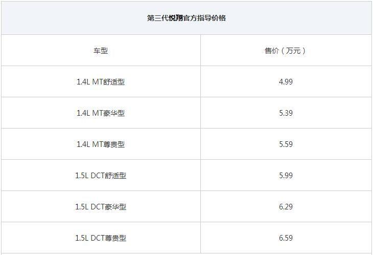 长安第三代悦翔正式上市 售4.99-6.59万元
