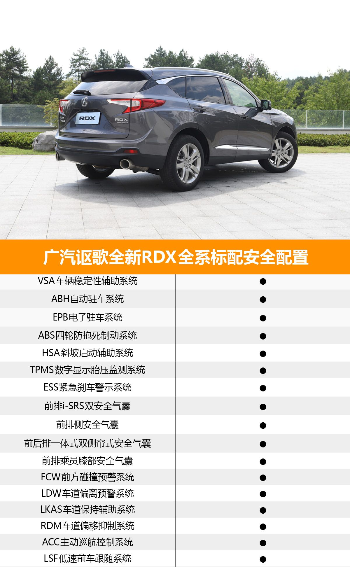 首推智享版车型 广汽讴歌全新RDX购车手册
