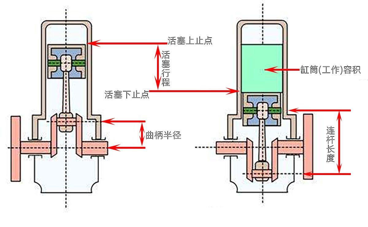 第七代天籁VC-TURBO超变擎强芯揭秘 不一样的曲柄连杆机构