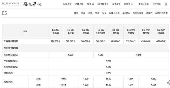 """雷克萨斯加价真相:中国市场""""不成熟"""""""