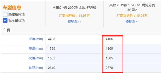 丰田C-HR 2020改款上市,对标奕歌无畏版有何优劣?