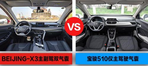 预算6万车主想要LED大灯和ESP,BEIJING-X3这些都是标配