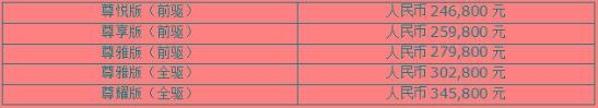 全新林肯冒险家Corsair正式公布指导售价:售24.