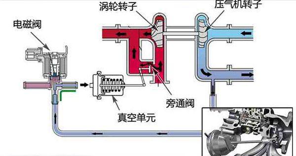 捷途X95拆解全解析 如何让发动机变得更聪明