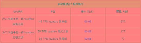 新款奥迪Q7正式公布售价!将进行限量发售!