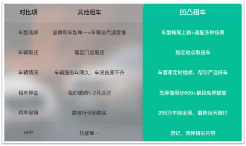 旅游管理专业排名:2018年7月16日内蒙古大草原自驾游:锡林郭勒盟锡林浩特市贝