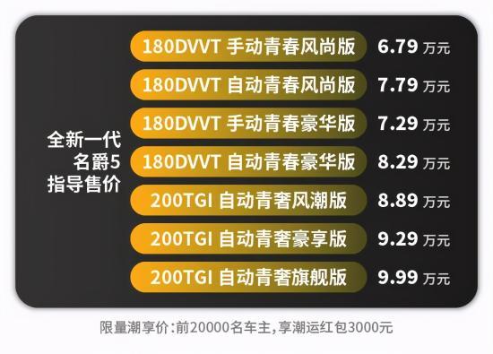 6.79萬元起售的全新MG5,除了價格給力,其產品力也強