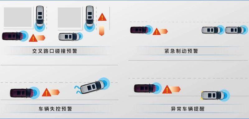 2021款别克GL8艾维亚及GL8陆尊上市 31.39万元起(图2)