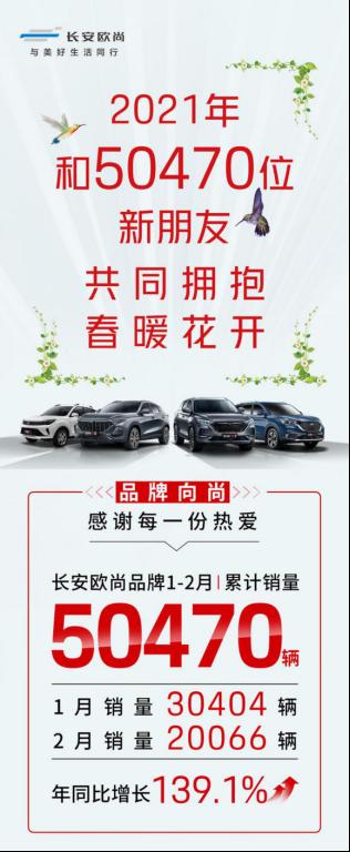 http://www.weixinrensheng.com/qichekong/2619305.html