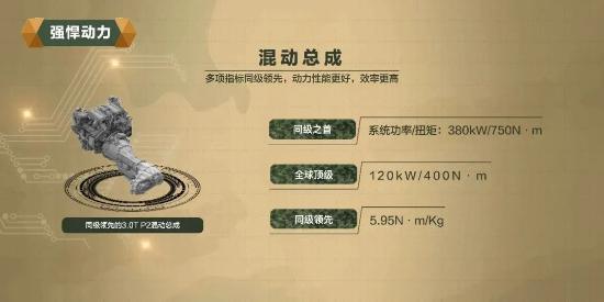 坦克300卖断货,六缸+9AT新扬子江客车-车曝光,长城硬派越野要玩大的
