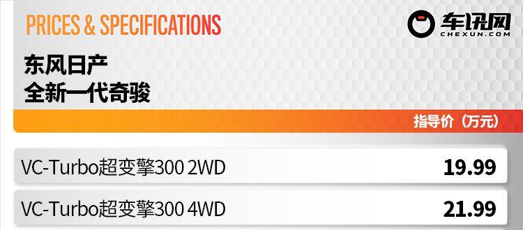 售价上涨超1万!全新一代奇骏预售19.99万元起,你会被劝退吗?