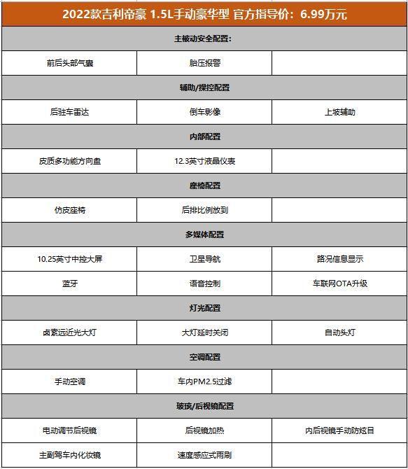 推荐CVT旗舰型,价格不超9万还有6气囊,吉利第4代帝豪选车指南!